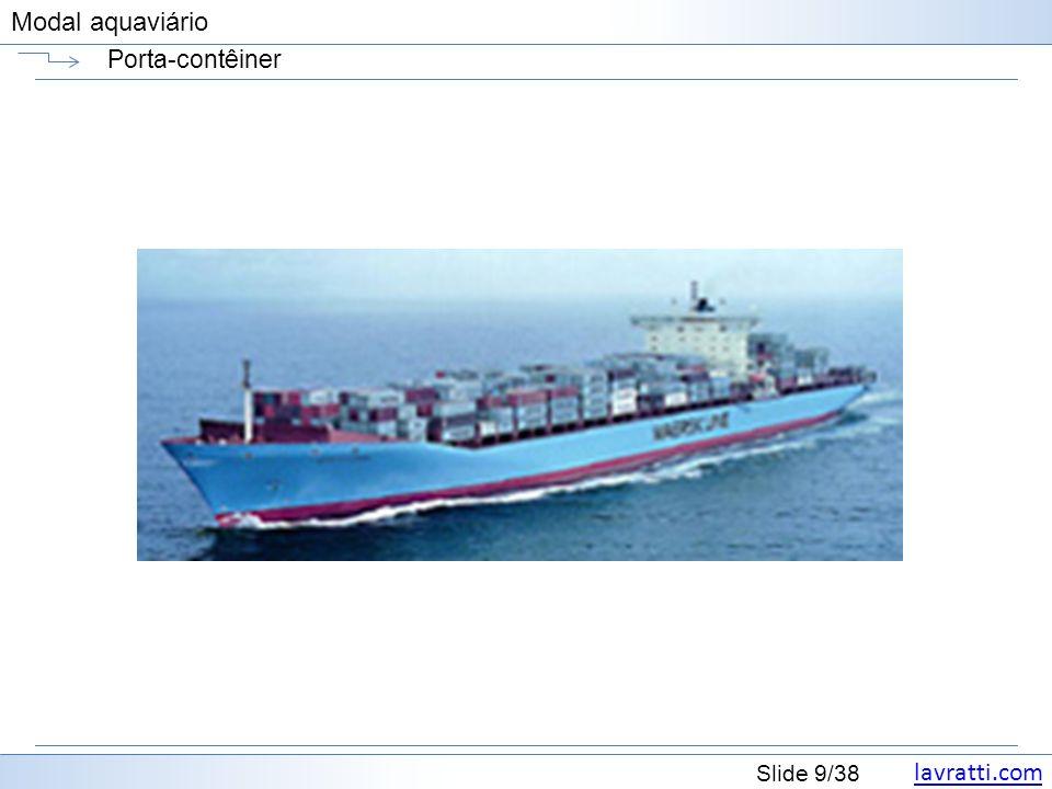 lavratti.com Slide 9/38 Modal aquaviário Porta-contêiner