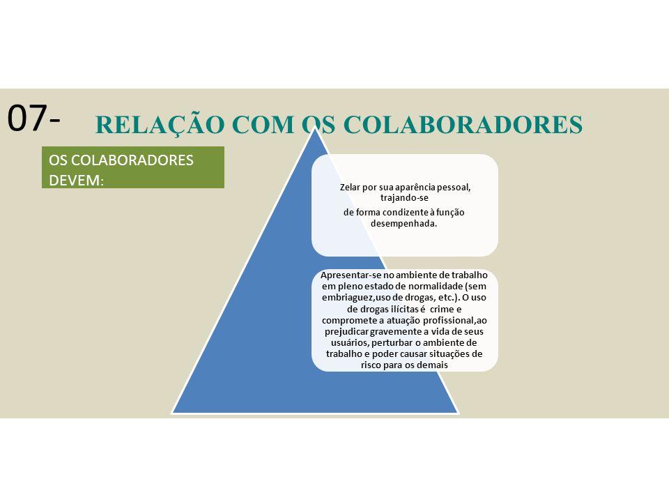 07- RELAÇÃO COM OS COLABORADORES OS COLABORADORES DEVEM : Zelar por sua aparência pessoal, trajando-se de forma condizente à função desempenhada.