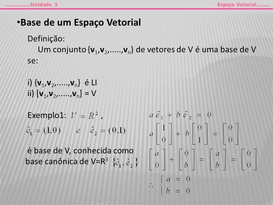 Base de um Espaço Vetorial Definição: Um conjunto {v 1,v 2,.....,v n } de vetores de V é uma base de V se: i) {v 1,v 2,.....,v n } é LI ii) [v 1,v 2,.