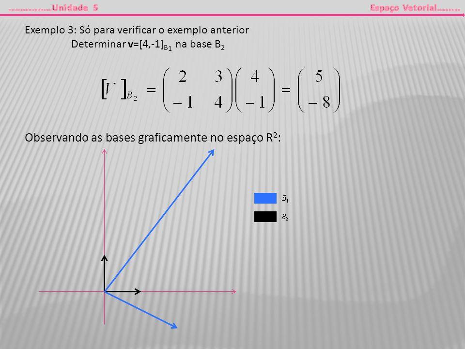 Exemplo 3: Só para verificar o exemplo anterior Determinar v=[4,-1] B 1 na base B 2 Observando as bases graficamente no espaço R 2 :