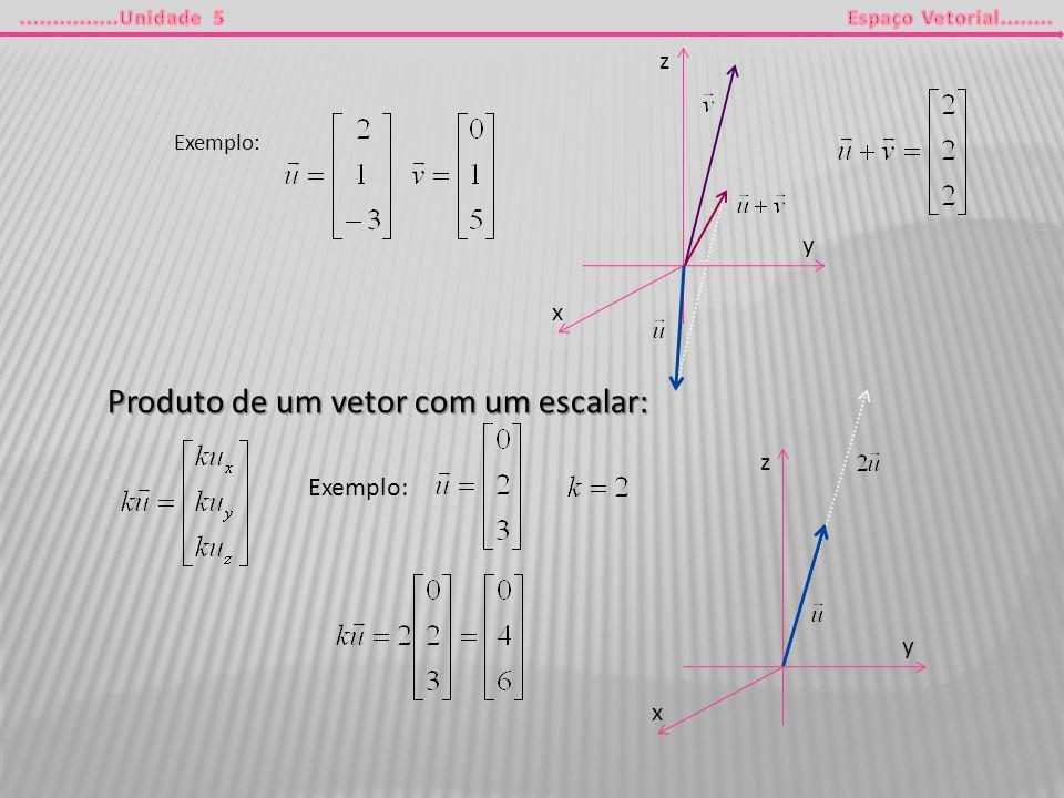Produto de um vetor com um escalar: Exemplo: x y z x y z