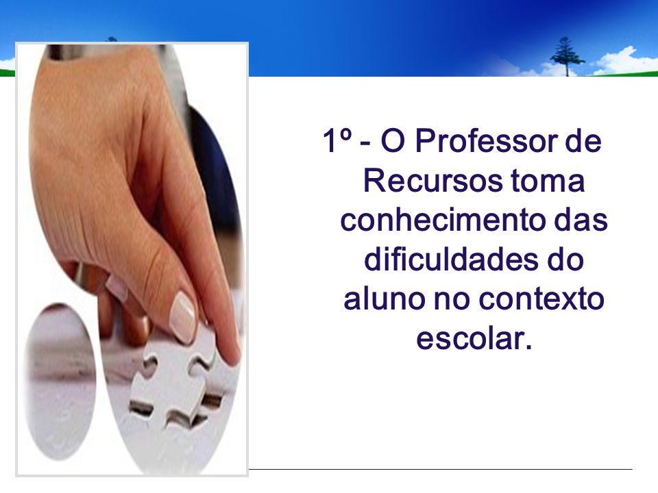 1º - O Professor de Recursos toma conhecimento das dificuldades do aluno no contexto escolar.