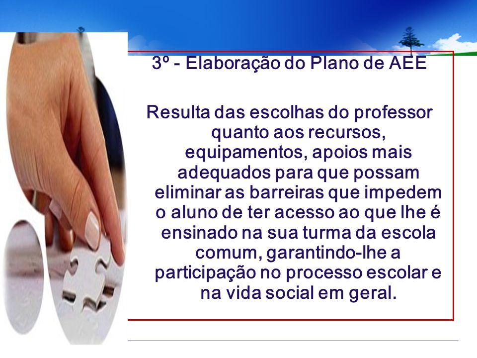 3º - Elaboração do Plano de AEE Resulta das escolhas do professor quanto aos recursos, equipamentos, apoios mais adequados para que possam eliminar as