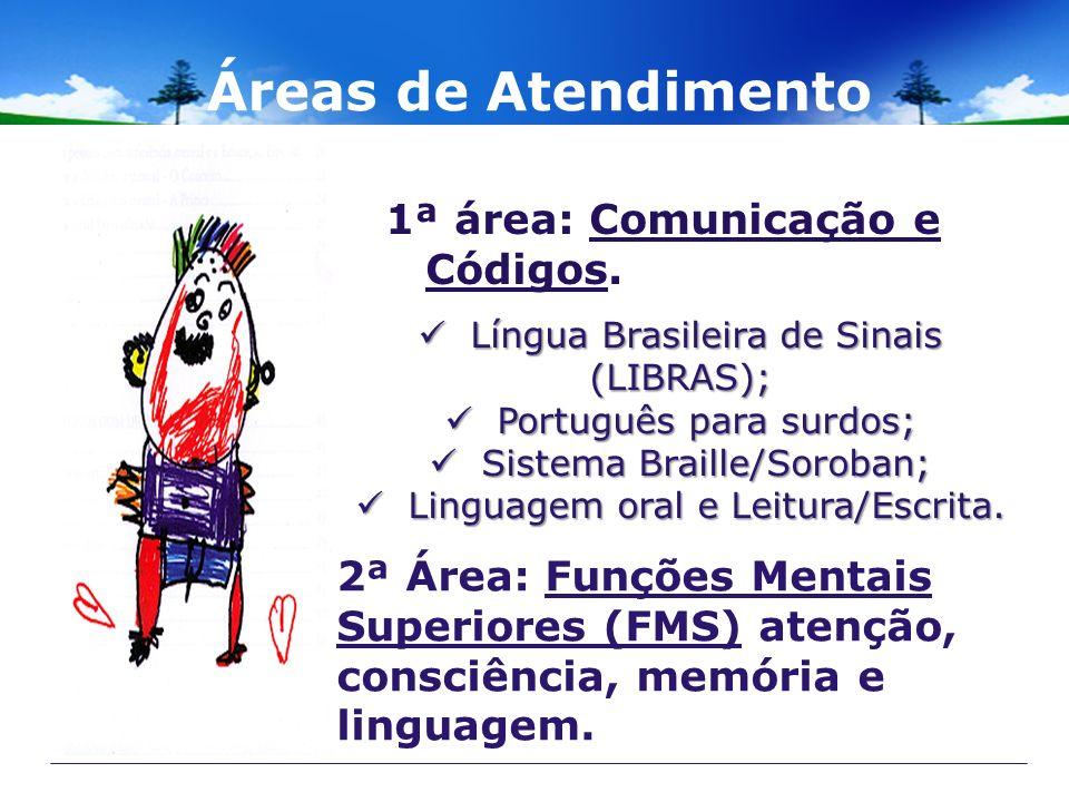 Áreas de Atendimento 1ª área: Comunicação e Códigos. Língua Brasileira de Sinais (LIBRAS); Língua Brasileira de Sinais (LIBRAS); Português para surdos