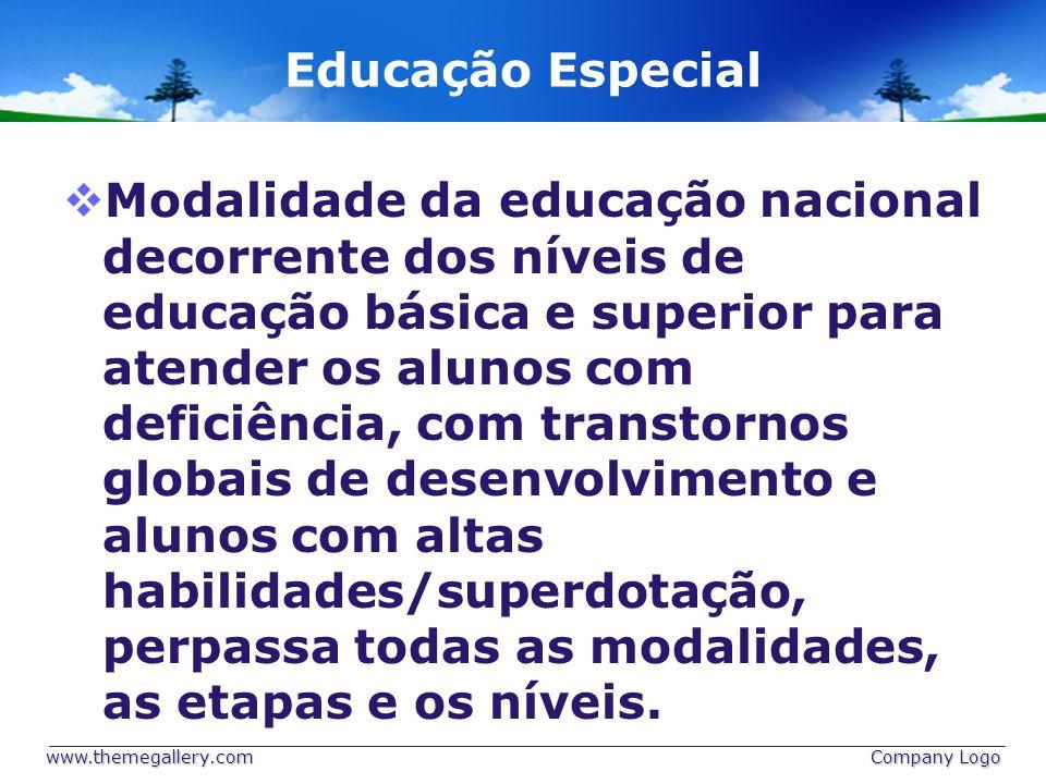 Educação Especial Modalidade da educação nacional decorrente dos níveis de educação básica e superior para atender os alunos com deficiência, com tran
