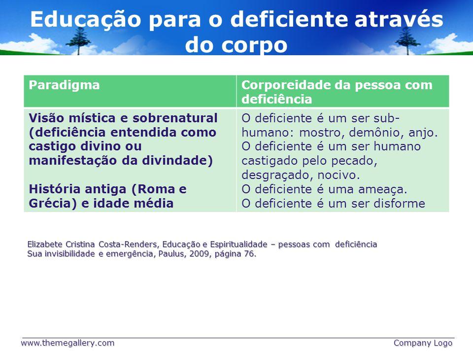 Educação para o deficiente através do corpo ParadigmaCorporeidade da pessoa com deficiência Visão mística e sobrenatural (deficiência entendida como c
