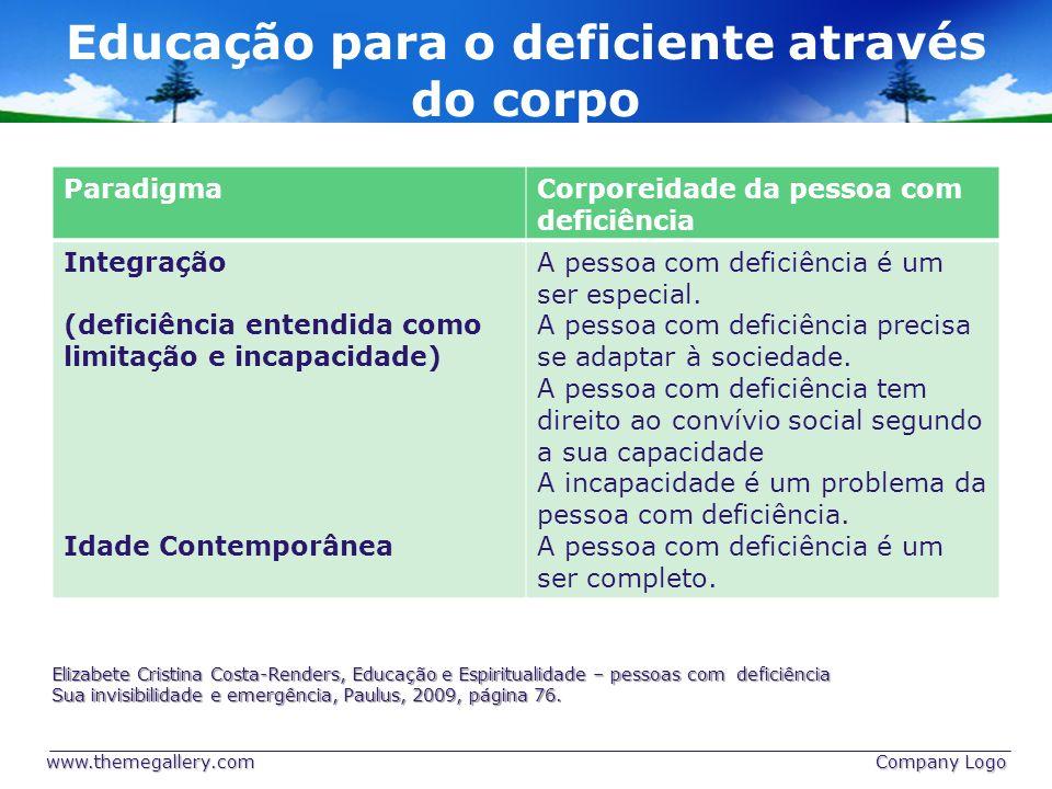 Educação para o deficiente através do corpo ParadigmaCorporeidade da pessoa com deficiência Integração (deficiência entendida como limitação e incapac