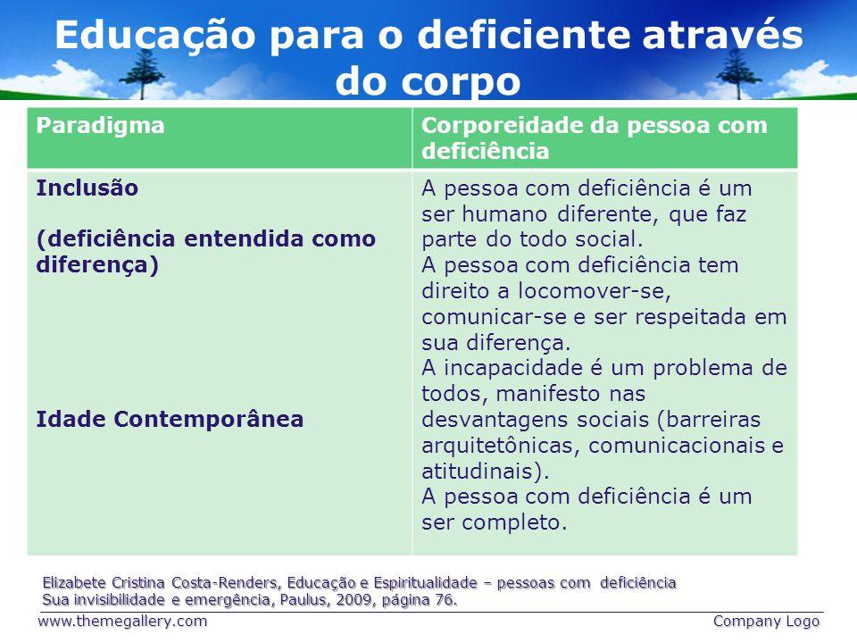 Educação para o deficiente através do corpo ParadigmaCorporeidade da pessoa com deficiência Inclusão (deficiência entendida como diferença) Idade Cont