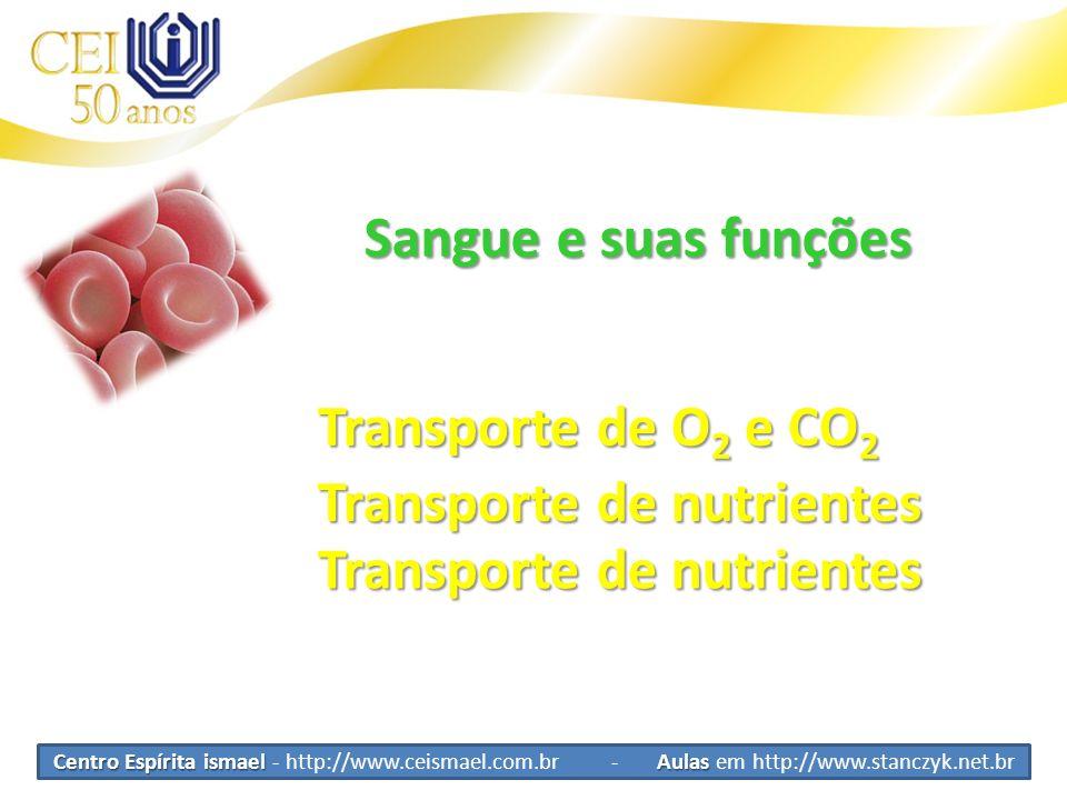 Centro Espírita ismael Aulas Centro Espírita ismael - http://www.ceismael.com.br - Aulas em http://www.stanczyk.net.br Sangue e suas funções Transport