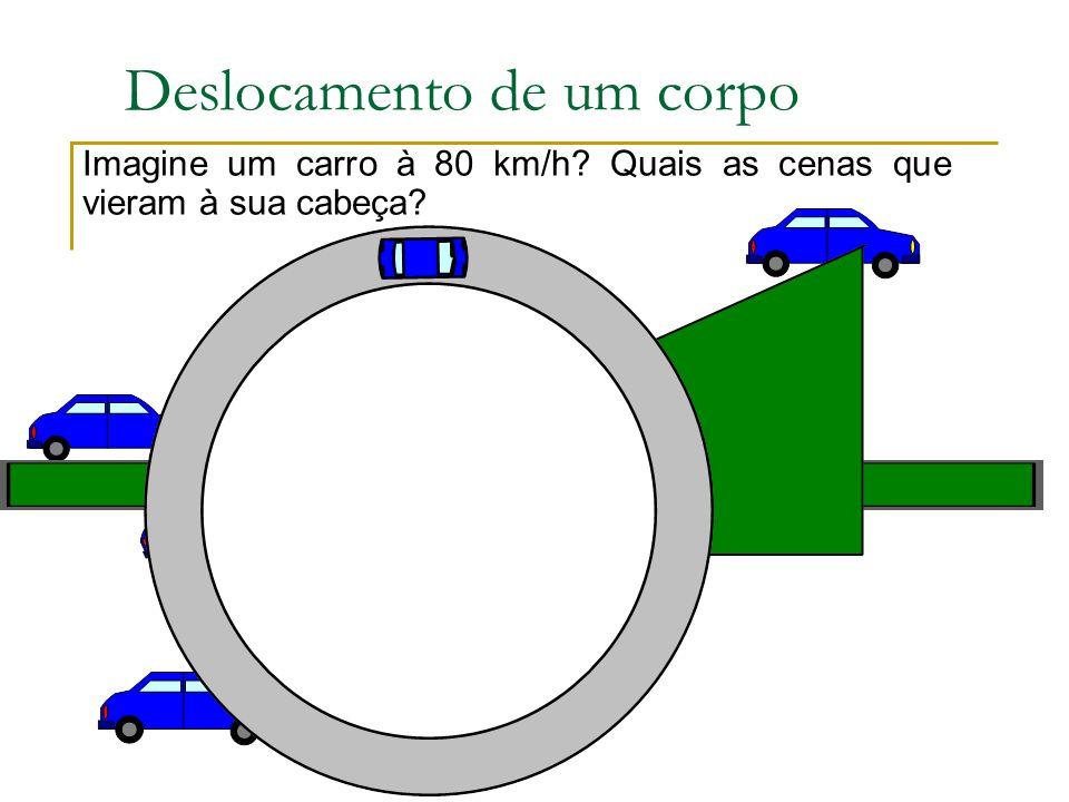 Deslocamento de um corpo Imagine um carro à 80 km/h? Quais as cenas que vieram à sua cabeça?