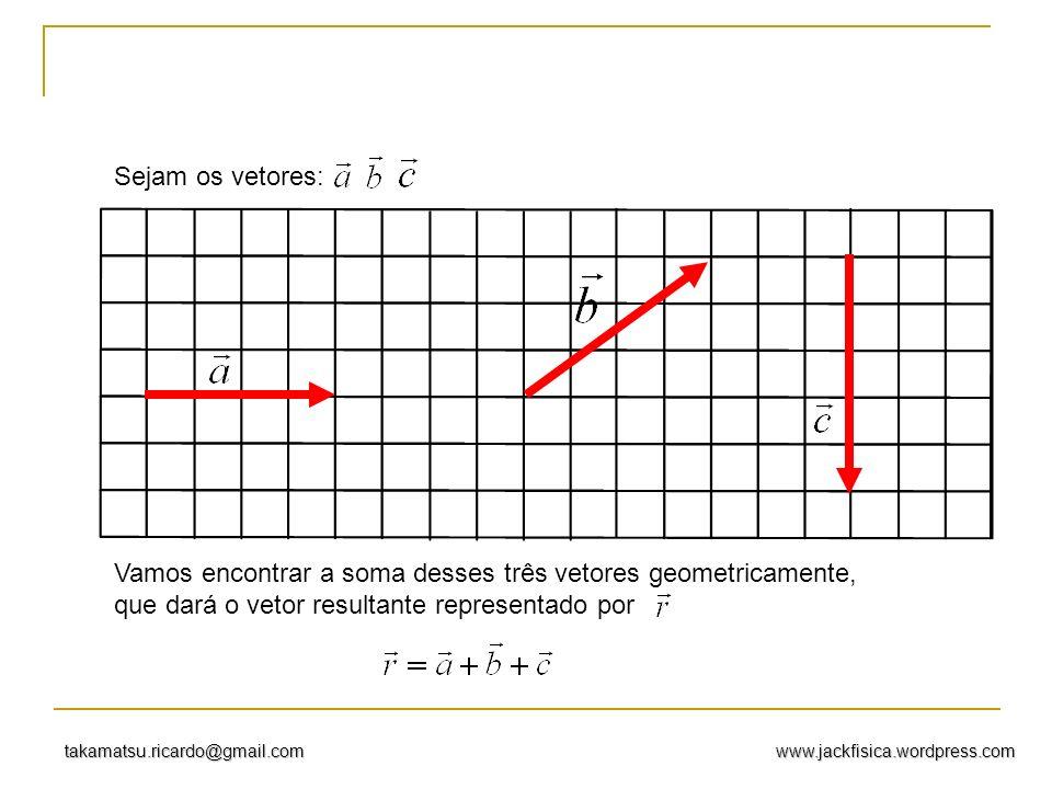 www.jackfisica.wordpress.comtakamatsu.ricardo@gmail.com Sejam os vetores: Vamos encontrar a soma desses três vetores geometricamente, que dará o vetor resultante representado por