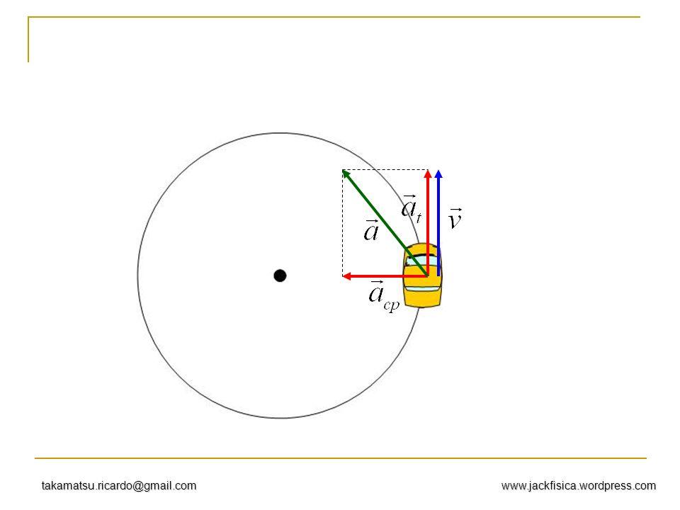 www.jackfisica.wordpress.comtakamatsu.ricardo@gmail.com Força de atrito A força de atrito é um exemplo de força de contato entre duas superfícies, sejam elas, sólidos ou fluídos.