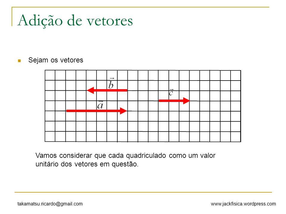 www.jackfisica.wordpress.comtakamatsu.ricardo@gmail.com Adição de vetores Sejam os vetores Vamos considerar que cada quadriculado como um valor unitár