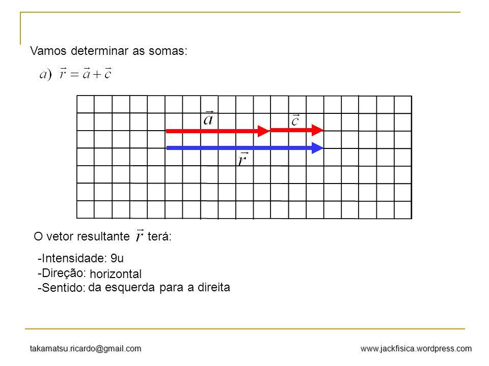 www.jackfisica.wordpress.comtakamatsu.ricardo@gmail.com Vamos determinar as somas: O vetor resultante terá: 9u horizontal da esquerda para a direita -I-Intensidade: -D-Direção: -S-Sentido: