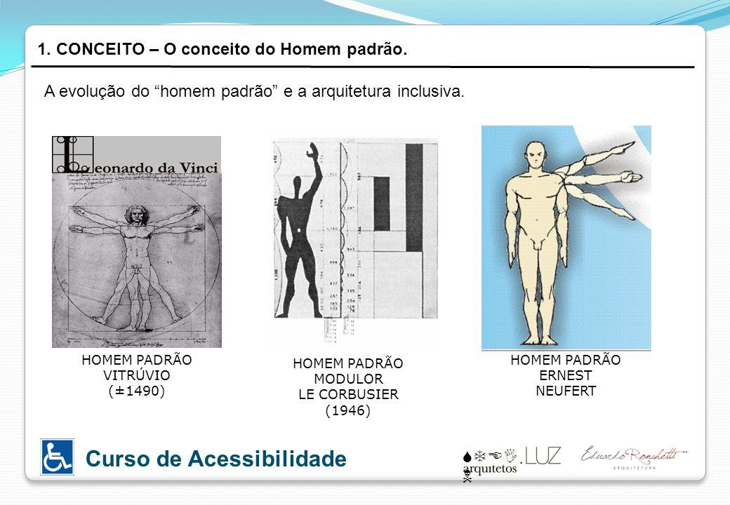 STEI N Curso de Acessibilidade 1. CONCEITO – O conceito do Homem padrão. A evolução do homem padrão e a arquitetura inclusiva. HOMEM PADRÃO VITRÚVIO (