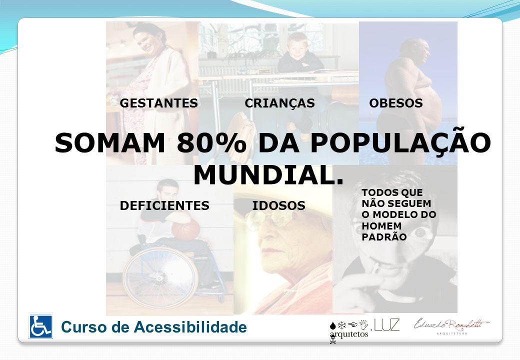STEI N Curso de Acessibilidade IDOSOS GESTANTES TODOS QUE NÃO SEGUEM O MODELO DO HOMEM PADRÃO CRIANÇASOBESOS DEFICIENTESIDOSOS SOMAM 80% DA POPULAÇÃO