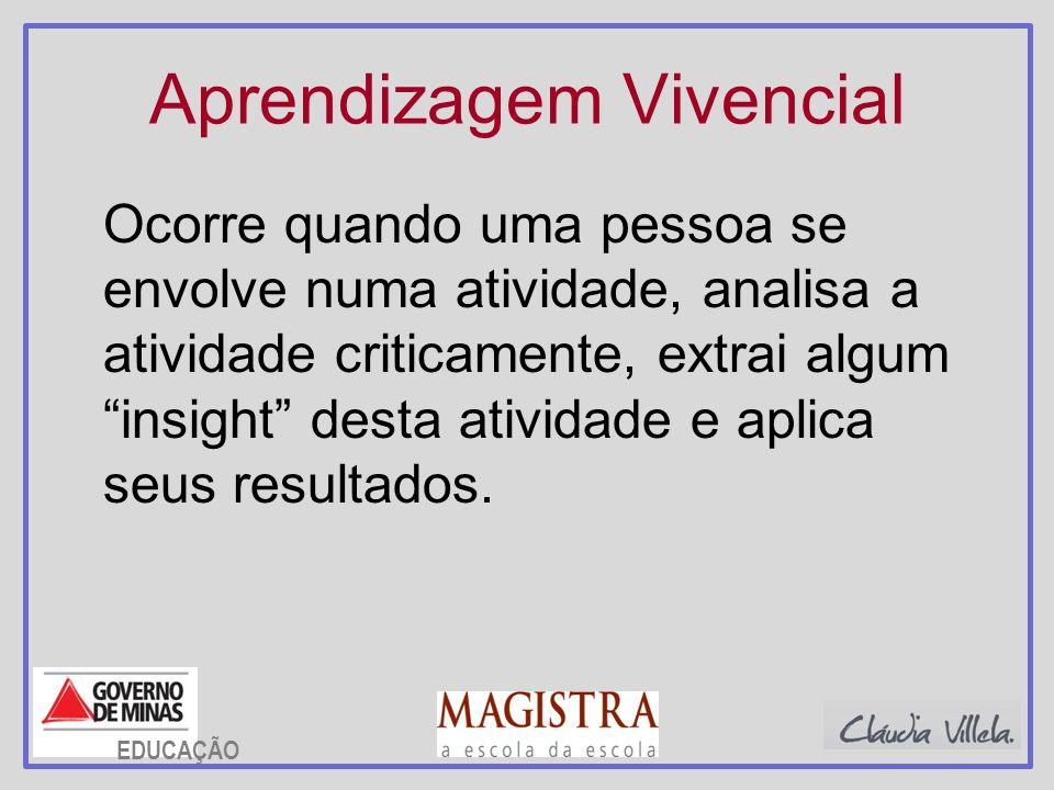 Aprendizagem Vivencial Ocorre quando uma pessoa se envolve numa atividade, analisa a atividade criticamente, extrai algum insight desta atividade e ap