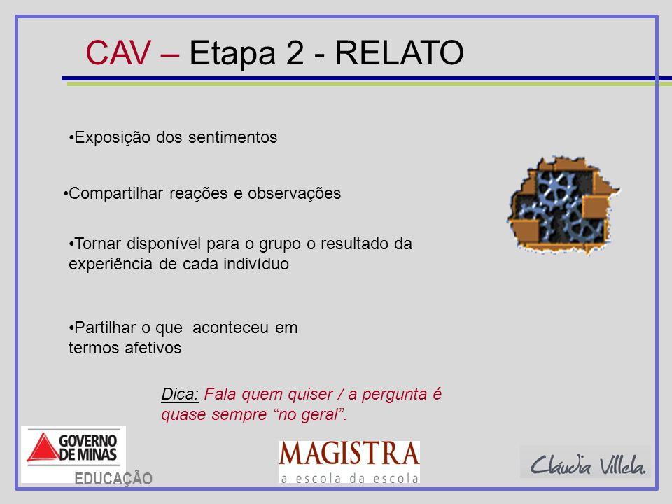 CAV – Etapa 2 - RELATO Exposição dos sentimentos Tornar disponível para o grupo o resultado da experiência de cada indivíduo Compartilhar reações e ob