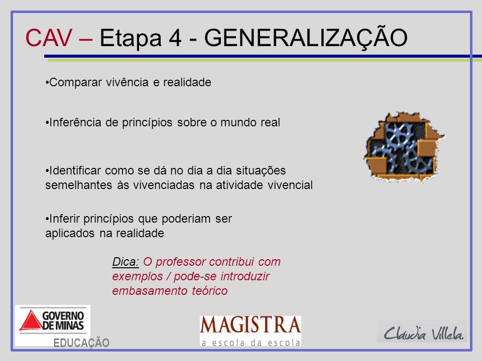 CAV – Etapa 4 - GENERALIZAÇÃO Comparar vivência e realidade Identificar como se dá no dia a dia situações semelhantes às vivenciadas na atividade vive