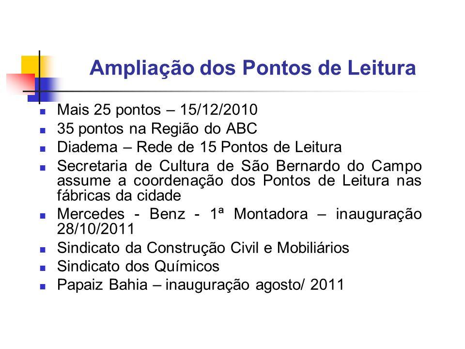 Ampliação dos Pontos de Leitura Mais 25 pontos – 15/12/2010 35 pontos na Região do ABC Diadema – Rede de 15 Pontos de Leitura Secretaria de Cultura de