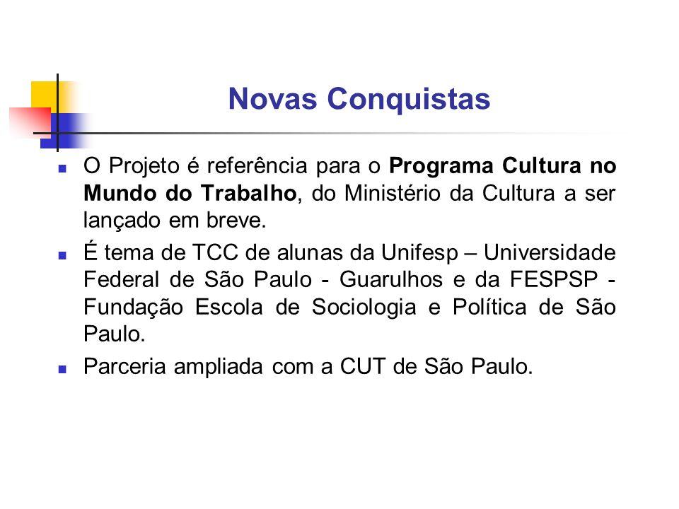Novas Conquistas O Projeto é referência para o Programa Cultura no Mundo do Trabalho, do Ministério da Cultura a ser lançado em breve. É tema de TCC d