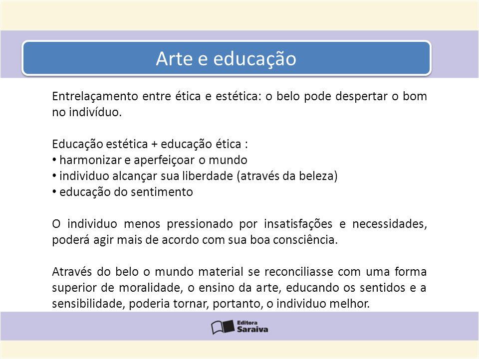 Arte e educação Entrelaçamento entre ética e estética: o belo pode despertar o bom no indivíduo. Educação estética + educação ética : harmonizar e ape