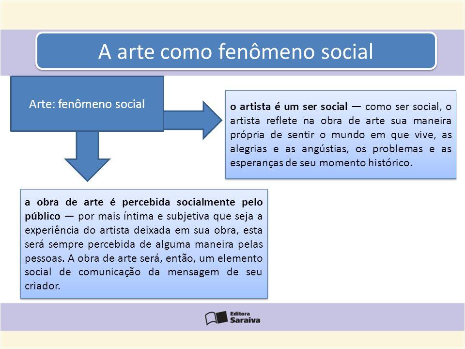 A arte como fenômeno social Arte: fenômeno social o artista é um ser social como ser social, o artista reflete na obra de arte sua maneira própria de