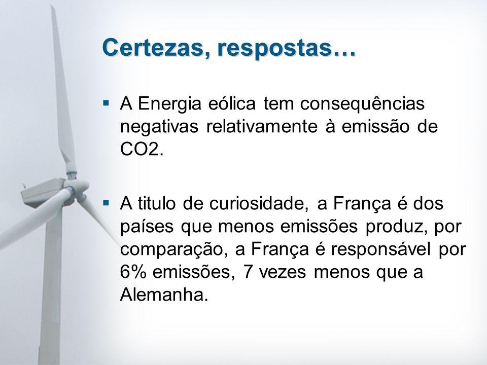A Energia eólica tem consequências negativas relativamente à emissão de CO2.