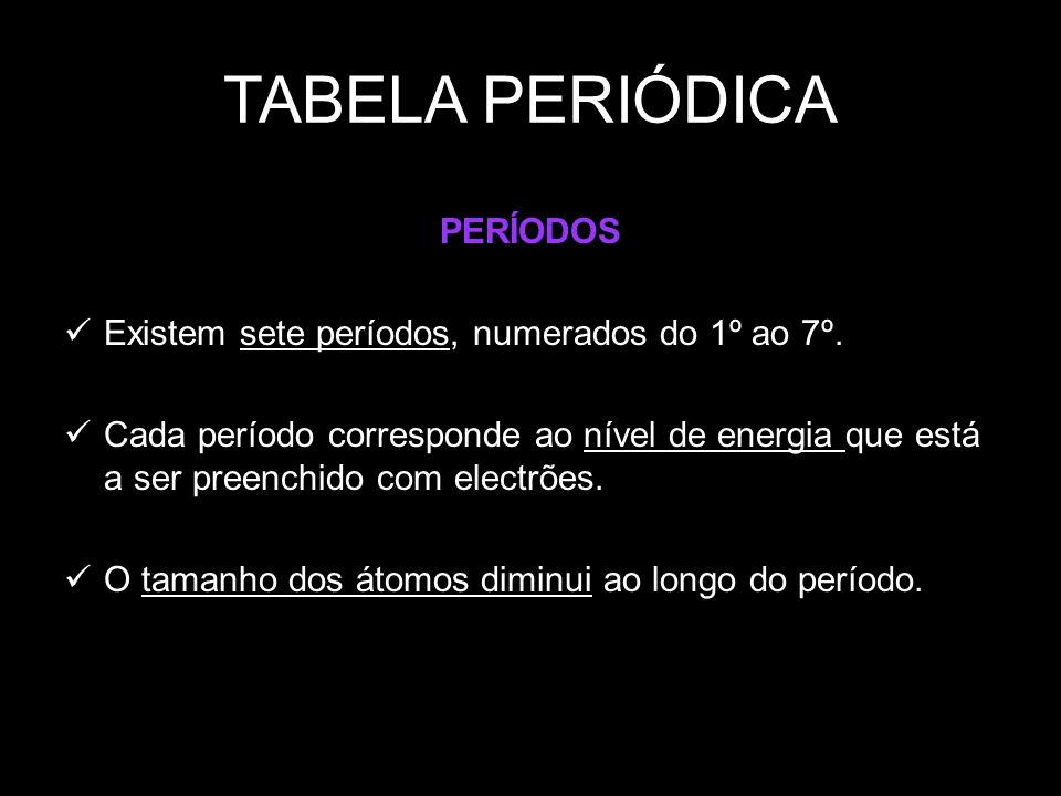 TABELA PERIÓDICA PERÍODOS Existem sete períodos, numerados do 1º ao 7º.