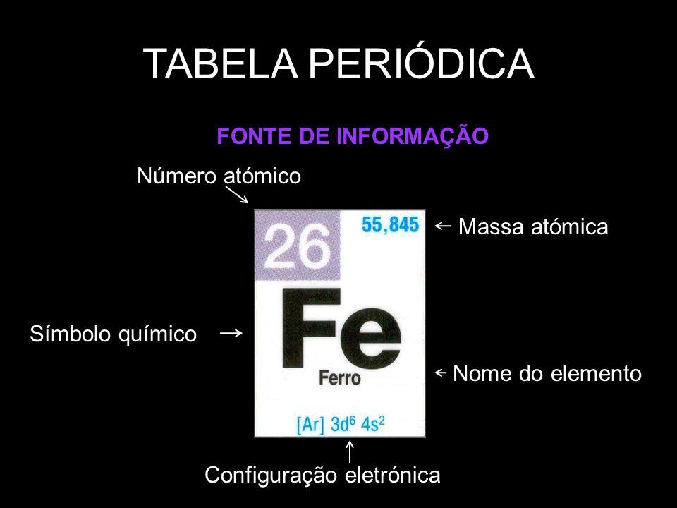 TABELA PERIÓDICA FONTE DE INFORMAÇÃO Número atómico Símbolo químico Massa atómica Nome do elemento Configuração eletrónica