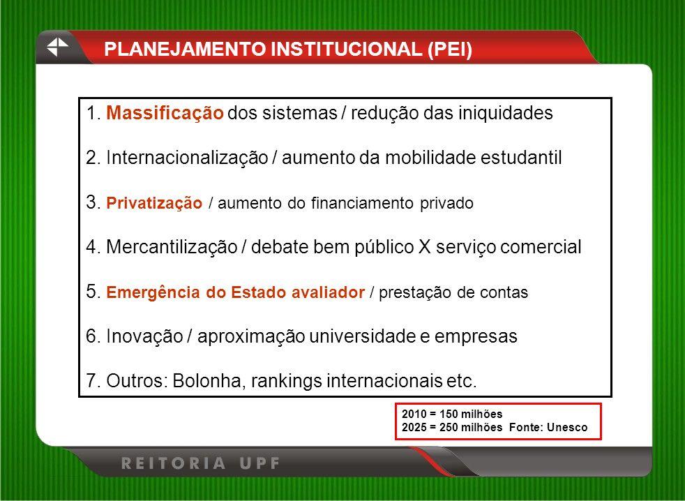 1. Massificação dos sistemas / redução das iniquidades 2. Internacionalização / aumento da mobilidade estudantil 3. Privatização / aumento do financia