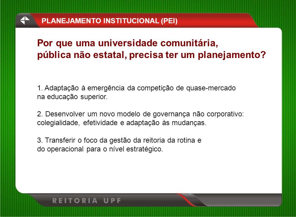 PLANEJAMENTO INSTITUCIONAL (PEI) Por que uma universidade comunitária, pública não estatal, precisa ter um planejamento? 1. Adaptação à emergência da