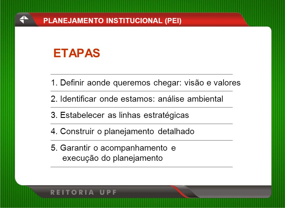 ETAPAS PLANEJAMENTO INSTITUCIONAL (PEI) 1. Definir aonde queremos chegar: visão e valores 2. Identificar onde estamos: análise ambiental 3. Estabelece