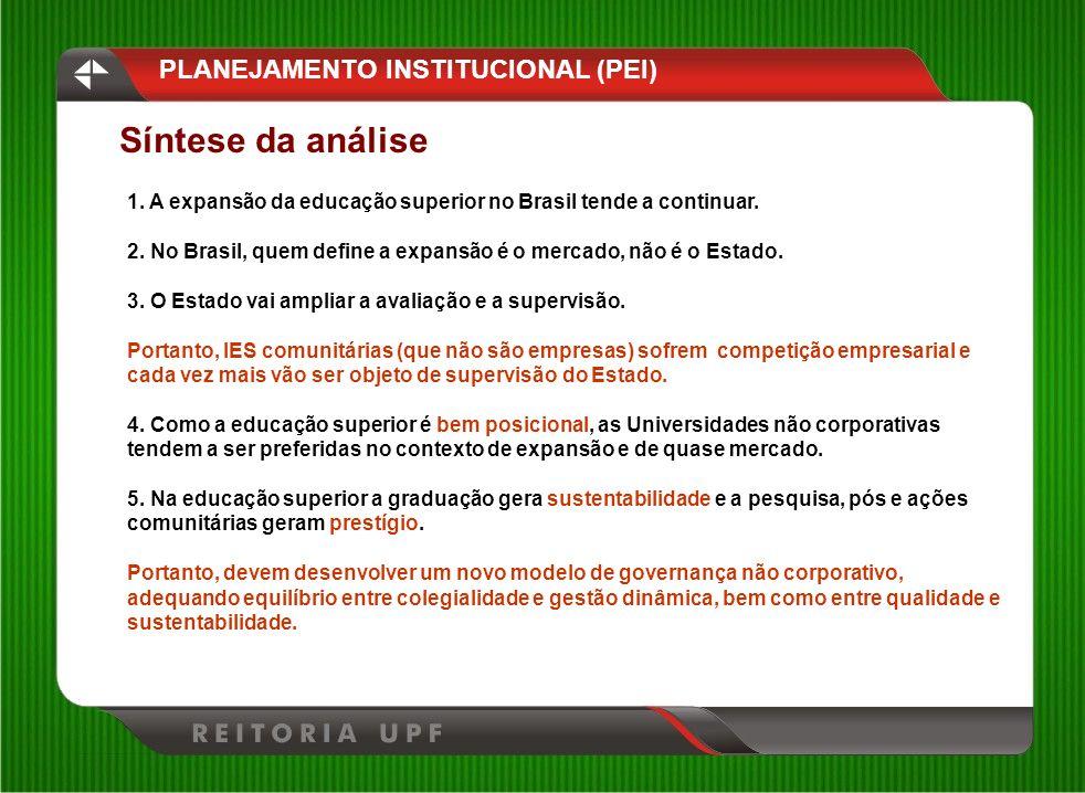 1. A expansão da educação superior no Brasil tende a continuar. 2. No Brasil, quem define a expansão é o mercado, não é o Estado. 3. O Estado vai ampl