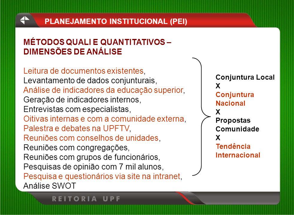PLANEJAMENTO INSTITUCIONAL (PEI) Constituição de 1988 arts.