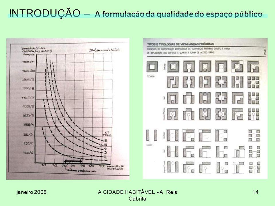 janeiro 2008A CIDADE HABITÁVEL - A. Reis Cabrita 14 INTRODUÇÃO – A formulação da qualidade do espaço público