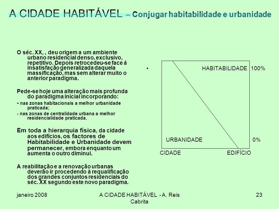 janeiro 2008A CIDADE HABITÁVEL - A. Reis Cabrita 23 A CIDADE HABITÁVEL – Conjugar habitabilidade e urbanidade O séc. XX,, deu origem a um ambiente urb