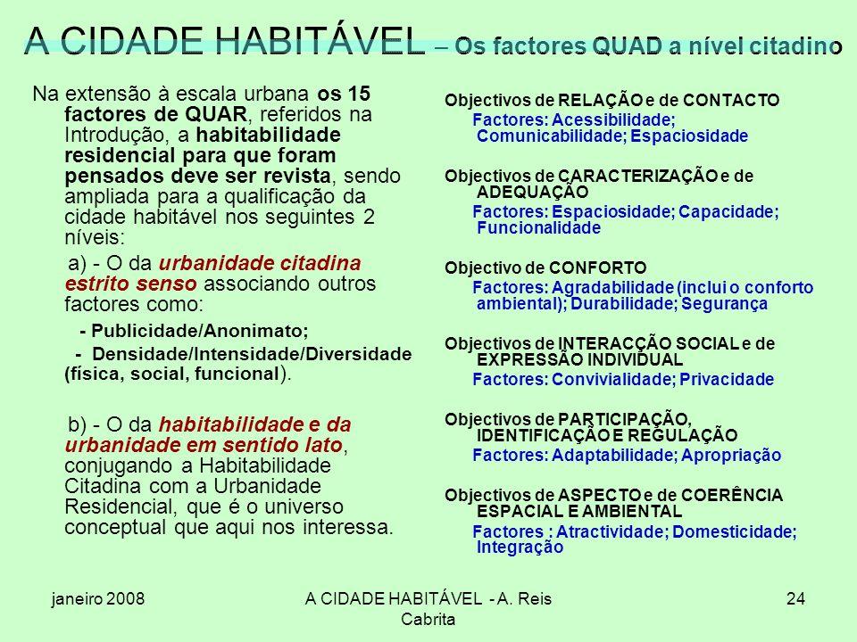 janeiro 2008A CIDADE HABITÁVEL - A. Reis Cabrita 24 A CIDADE HABITÁVEL – Os factores QUAD a nível citadino Na extensão à escala urbana os 15 factores