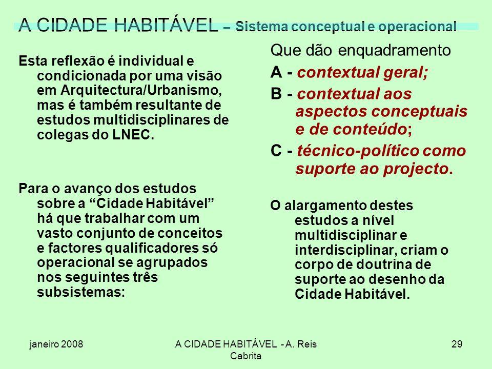 janeiro 2008A CIDADE HABITÁVEL - A. Reis Cabrita 29 A CIDADE HABITÁVEL – Sistema conceptual e operacional Esta reflexão é individual e condicionada po