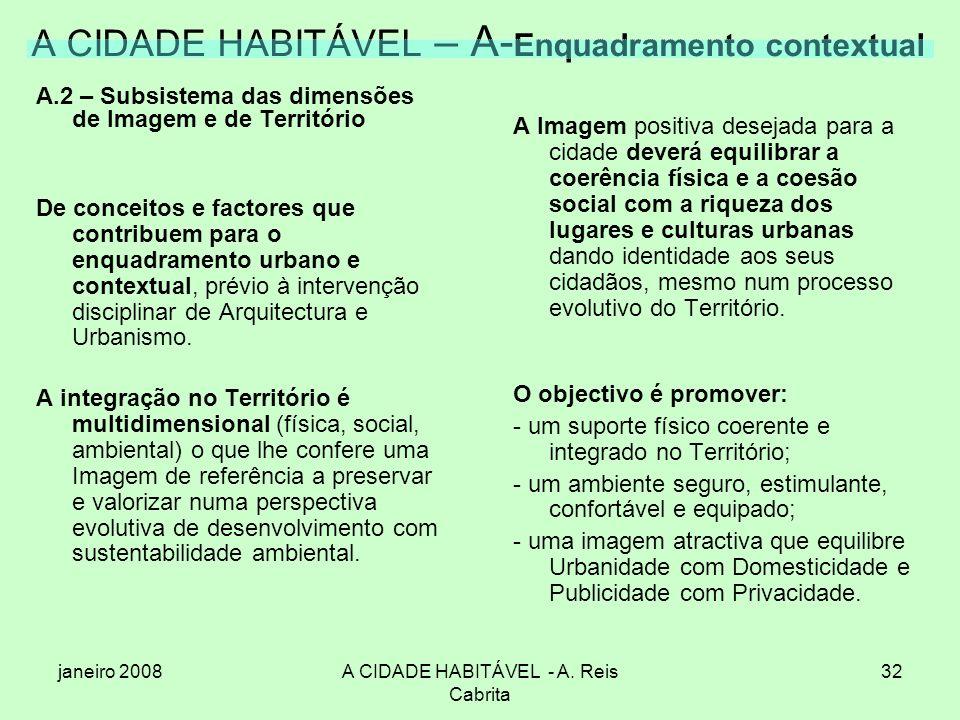 janeiro 2008A CIDADE HABITÁVEL - A. Reis Cabrita 32 A CIDADE HABITÁVEL – A- Enquadramento contextual A.2 – Subsistema das dimensões de Imagem e de Ter