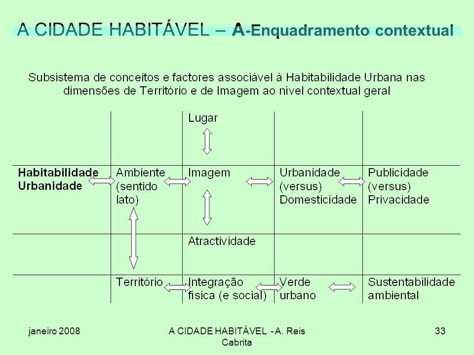 janeiro 2008A CIDADE HABITÁVEL - A. Reis Cabrita 33 A CIDADE HABITÁVEL – A -Enquadramento contextual