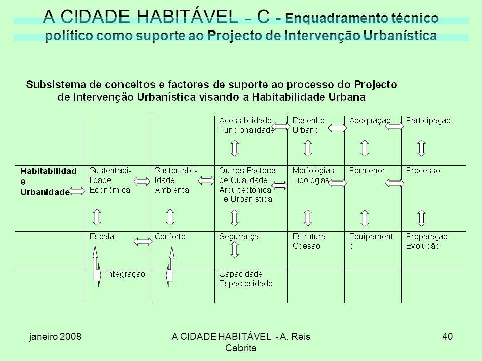 janeiro 2008A CIDADE HABITÁVEL - A. Reis Cabrita 40 A CIDADE HABITÁVEL – C - Enquadramento técnico político como suporte ao Projecto de Intervenção Ur