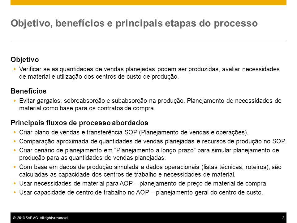 ©2013 SAP AG. All rights reserved.2 Objetivo, benefícios e principais etapas do processo Objetivo Verificar se as quantidades de vendas planejadas pod