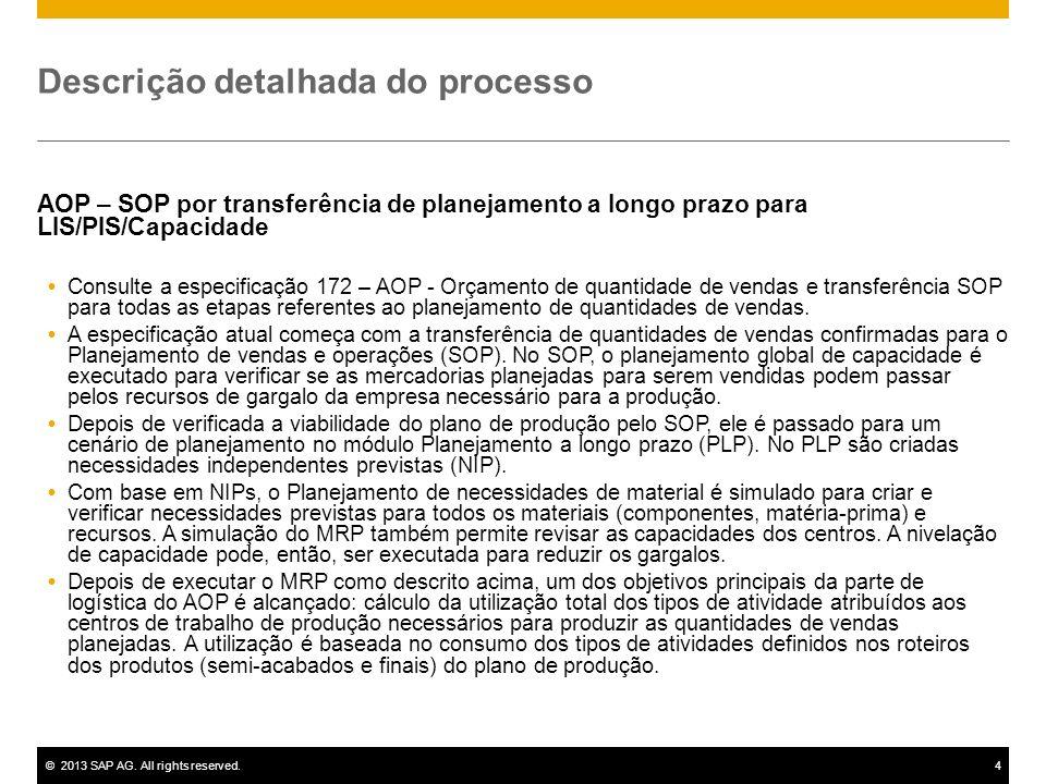©2013 SAP AG. All rights reserved.4 Descrição detalhada do processo AOP – SOP por transferência de planejamento a longo prazo para LIS/PIS/Capacidade