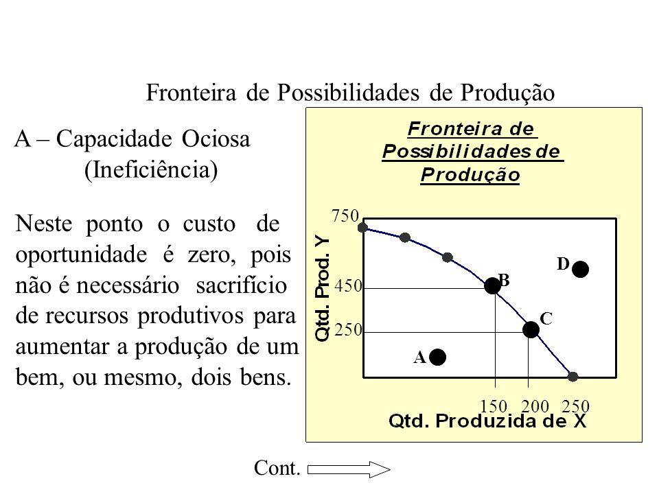 Modelo: 2 Bens utilizando em conjunto todos os Fatores de Produção.