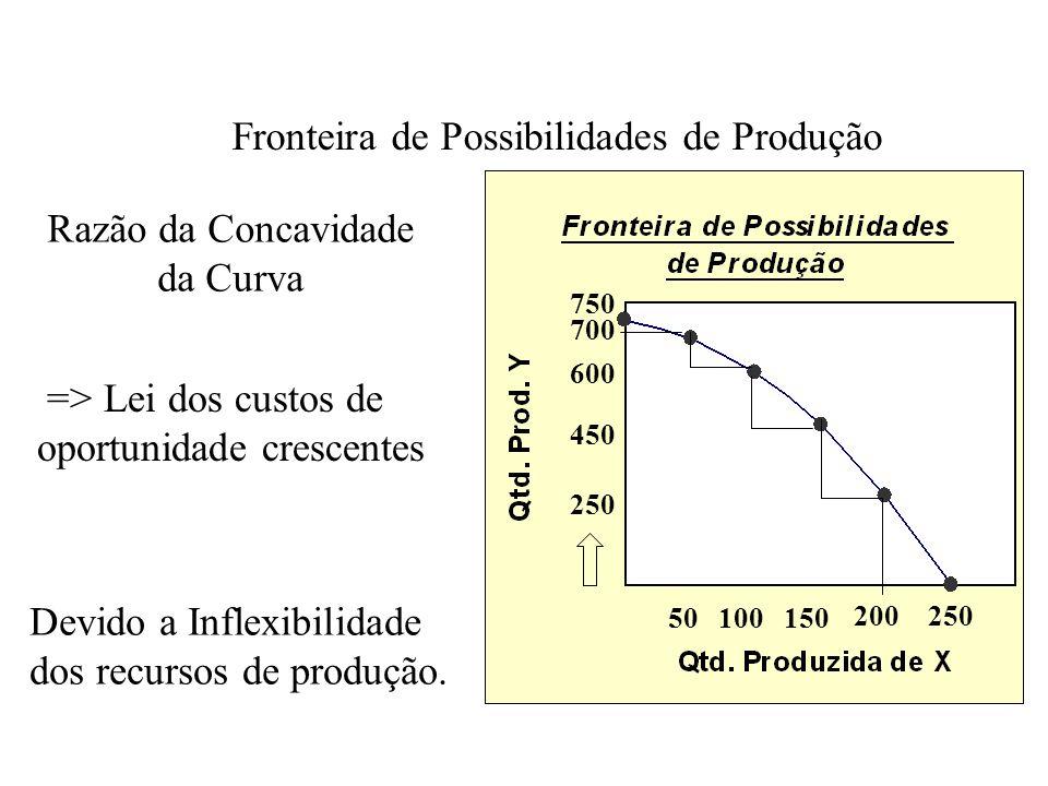 Trade off B => C + Produto X - Produto Y Custo de Oportunidade Ex.: C => B O custo de oportunidade de 200 unid.