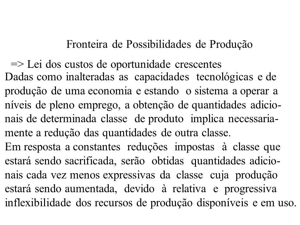 => Lei dos custos de oportunidade crescentes Razão da Concavidade da Curva Devido a Inflexibilidade dos recursos de produção.