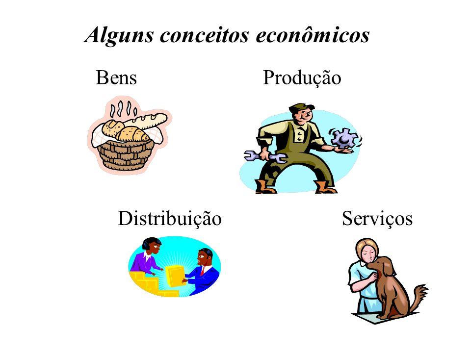 Deslocamentos Positivos: Decorrem da expansão ou melhoria dos fatores de produção disponíveis.