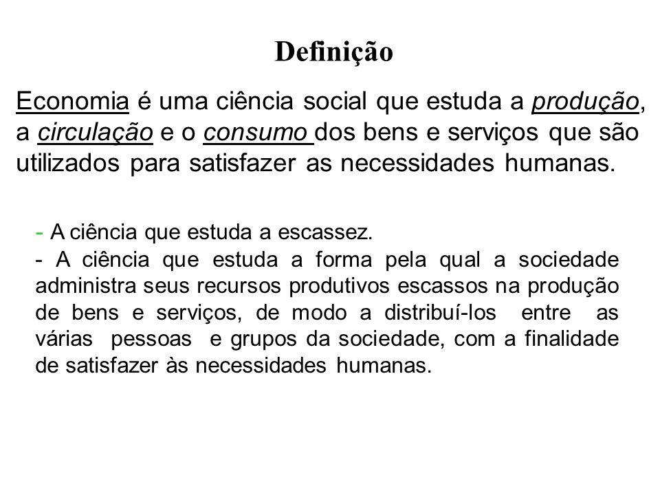 Conceitos Fundamentais da Economia Origem Etimológica: - Termos Gregos oikos ( casa ) e nomos ( norma, Lei ).