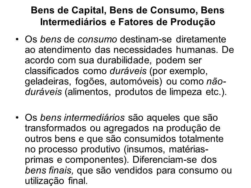 Bens de Capital, Bens de Consumo, Bens Intermediários e Fatores de Produção Os bens de capital são aqueles utilizados na fabricação de outros bens, mas que não se desgastam totalmente no processo produtivo.